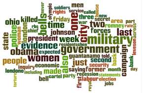 Guardian Wordle from http://www.wordle.net/show/wrdl/5247557/Guardian_05-05-12
